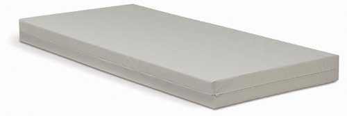 Foam Mattress High Density 76  X 36  X 6  Nylon/Vinyl Cvr